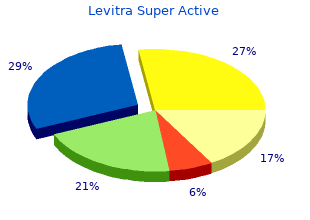 buy levitra super active paypal