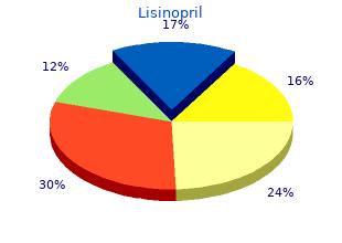 buy lisinopril 17.5 mg with amex