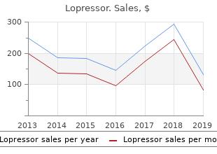 buy online lopressor