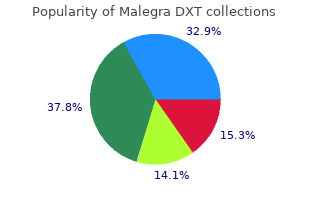 buy malegra dxt 130 mg with amex