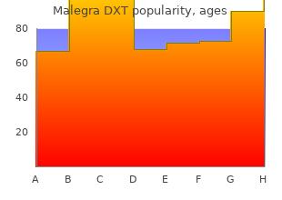 discount malegra dxt express
