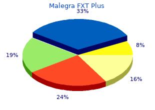 buy discount malegra fxt plus 160 mg