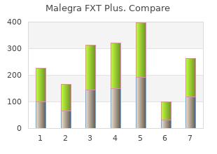 best malegra fxt plus 160 mg
