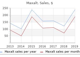 cheap maxalt line