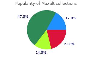 cheap maxalt online american express