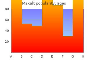 purchase maxalt line