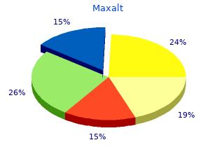 cheap 10 mg maxalt