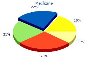 order generic meclizine on-line