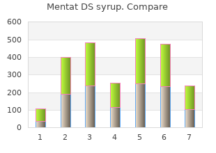 cheap mentat ds syrup online amex