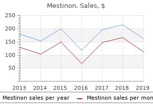 purchase 60mg mestinon