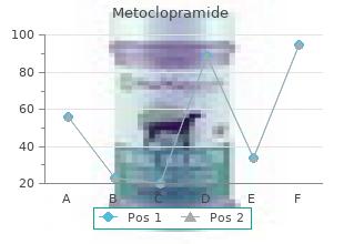 buy generic metoclopramide 10mg online