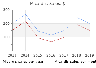buy micardis from india