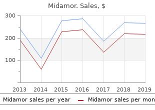 purchase midamor mastercard
