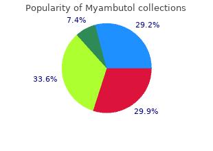 buy cheap myambutol 400 mg