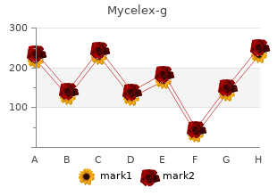 discount mycelex-g 100mg online