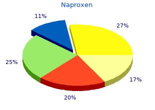 buy naproxen 500 mg mastercard
