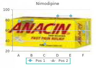 purchase cheapest nimodipine and nimodipine
