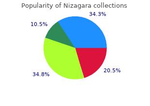 order on line nizagara