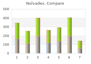 purchase discount nolvadex on line