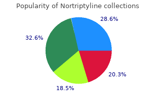 order nortriptyline us