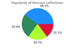 order norvasc in united states online