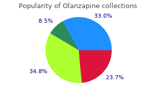 olanzapine 7.5 mg low price