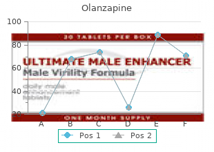 order olanzapine 2.5 mg visa