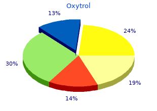 buy discount oxytrol online