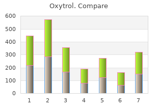 order generic oxytrol line