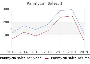 buy discount panmycin 500mg online