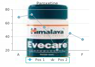 buy paroxetine 20mg