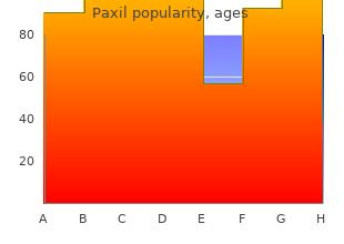 generic paxil 10mg otc