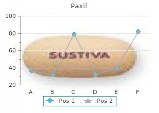 10 mg paxil otc