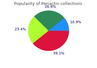periactin 4 mg