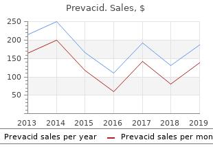 cheap prevacid generic