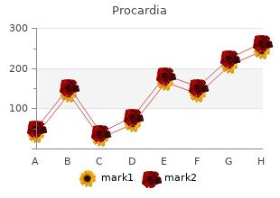 order procardia mastercard