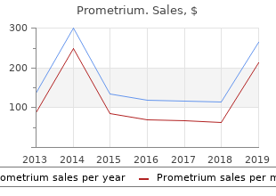 buy discount prometrium on-line
