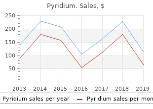 order pyridium overnight