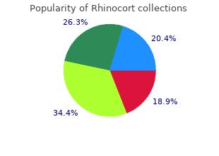 generic 100mcg rhinocort amex
