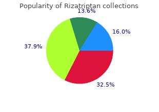 discount 10mg rizatriptan free shipping