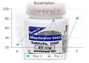 discount rizatriptan 10 mg mastercard