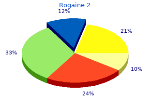buy discount rogaine 2