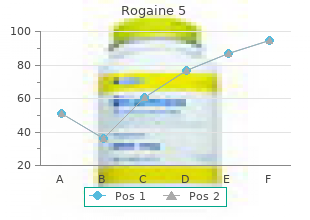 order cheapest rogaine 5 and rogaine 5