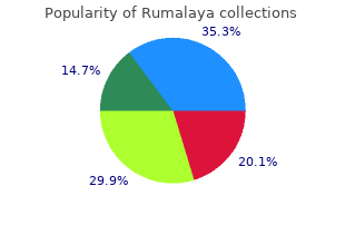 buy rumalaya with a mastercard
