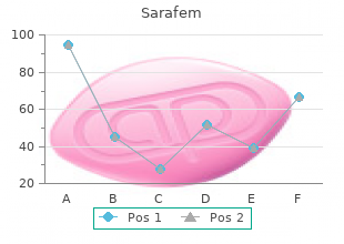 order sarafem 10 mg on line