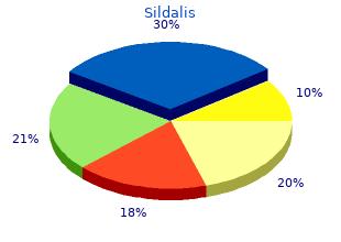 buy sildalis with amex