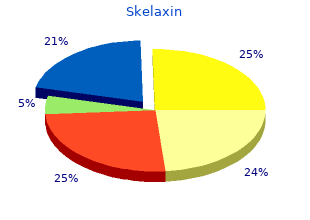 cheap skelaxin 400 mg free shipping