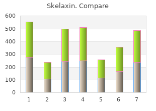 buy skelaxin discount