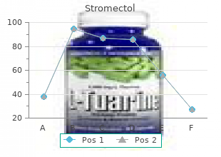 cheap 3mg stromectol