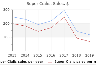 purchase generic super cialis